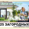 Результаты тиража №1282 Русское лото, эфир от 5 мая 2019
